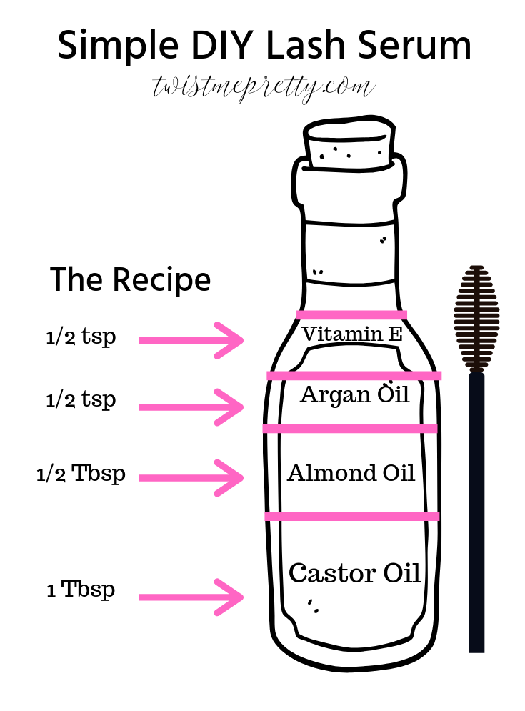 How To Make Your Own Eyelash Growth Serum An Easy Diy Recipe